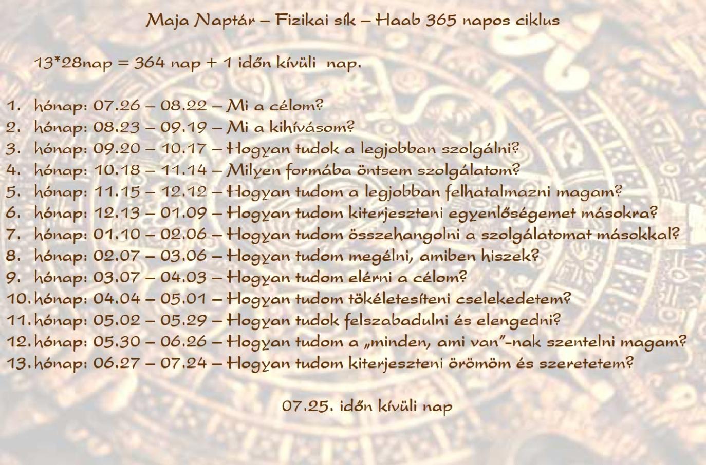 Maja naptár fizikai sík